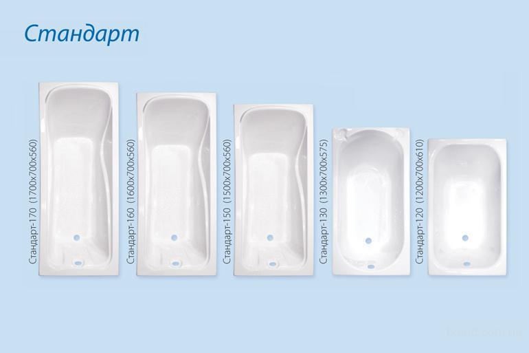 Какие бывают размеры ванной акриловой